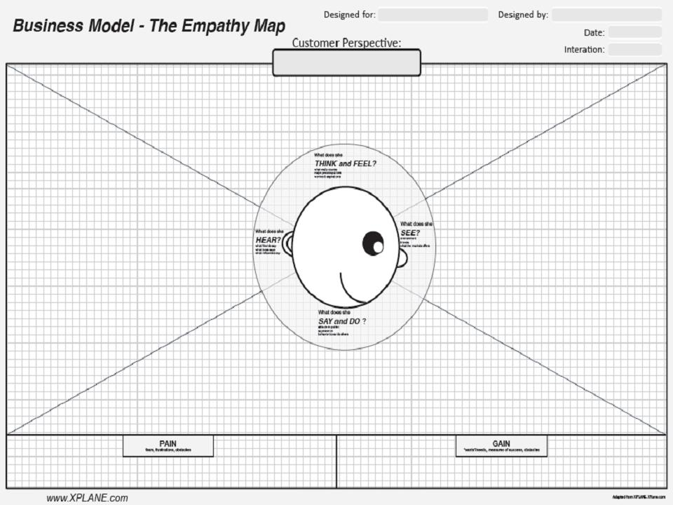 Getting to grips with stanfords design thinking as i learn empathy map2 pronofoot35fo Image collections