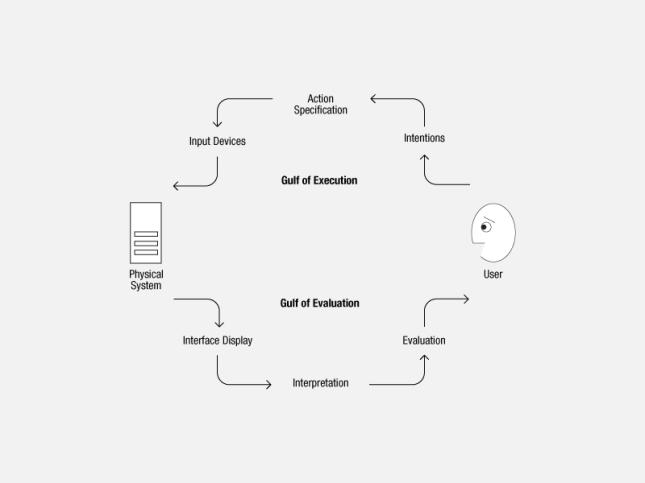 execution_evaluation