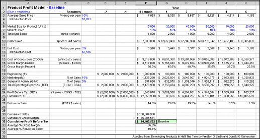 ROI_spreadsheet