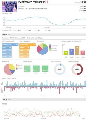 EDITD trend-dashboard-1