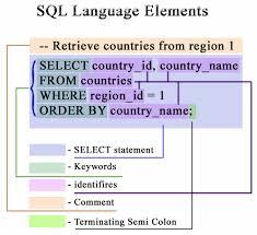 Select SQL