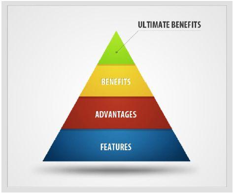 Benefits-pyramid-pic