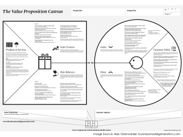 value-proposition-canvas-explained-5-638