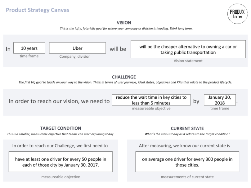 Product-Strategy-Canvas