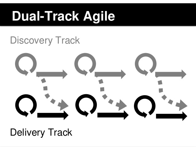 ux-in-a-dual-track-agile-world-11-638