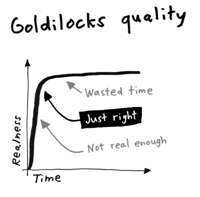 goldilocks-quality