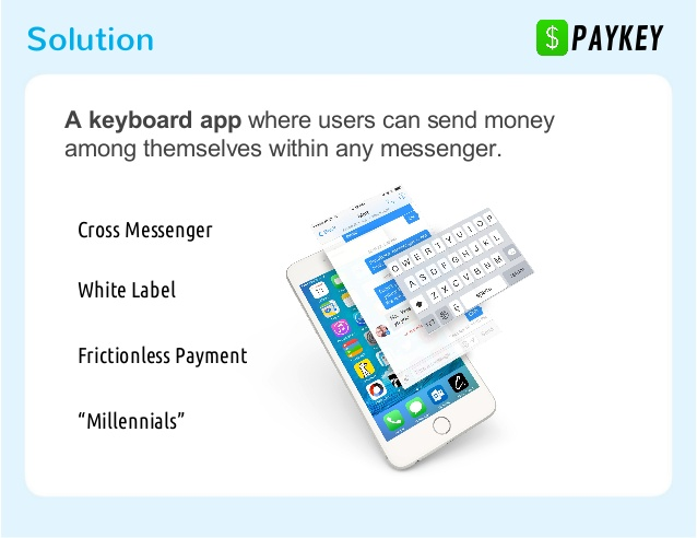 paykey-startup-pitch-at-the-mobile-moentization-summit-2015-startup-contest-20-638