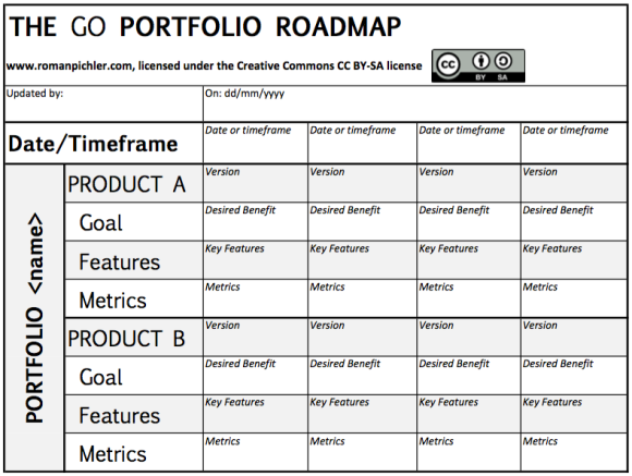 the-go-porfolio-roadmap-template