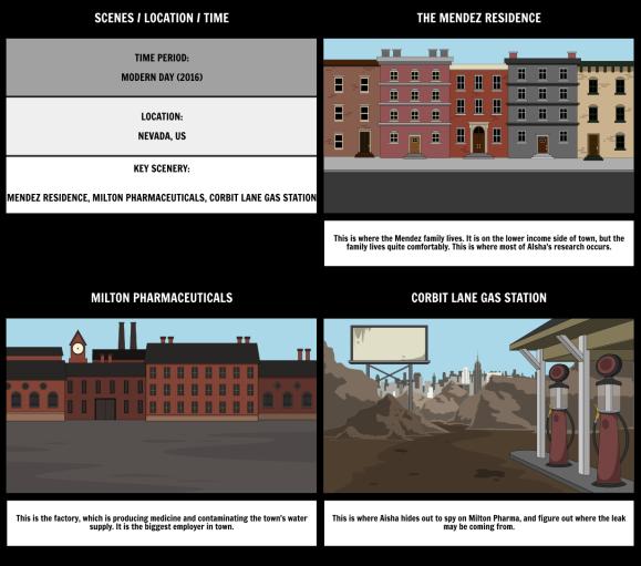 scene-location-time-example-1